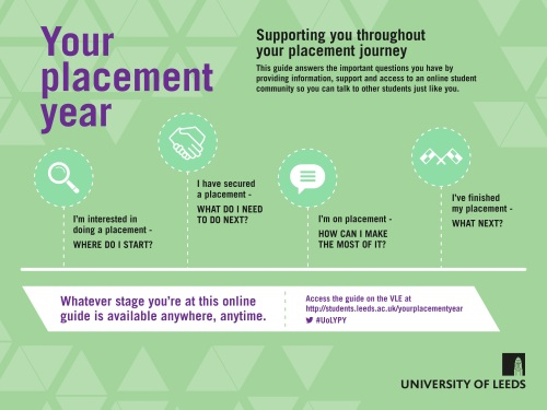 Your Placement Year guide image